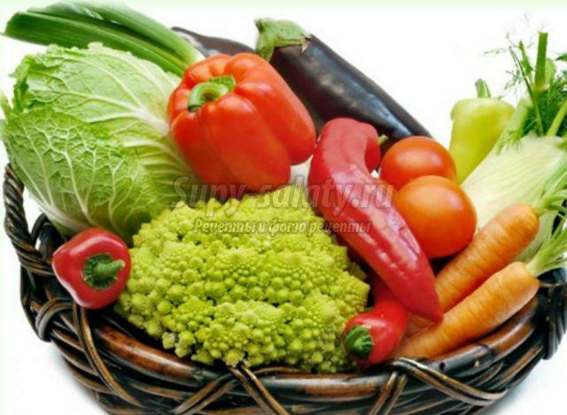 каким должно быть здоровое питание?