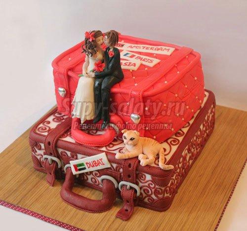Как выбрать торт с доставкой и не переплатить лишнего?