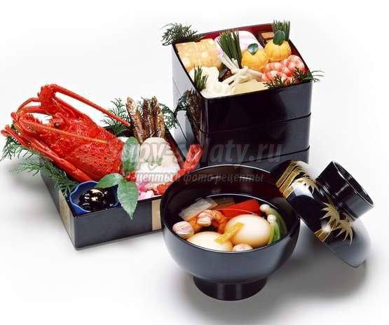 Как выбрать сервис доставки еды?