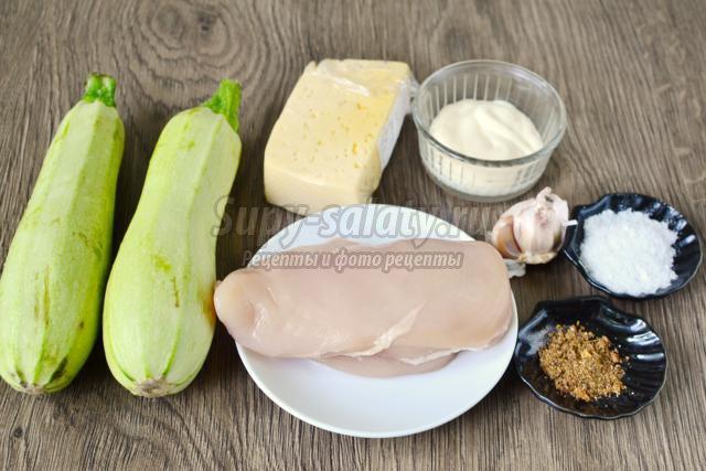 куриный рулет рецепт с фото без духовки